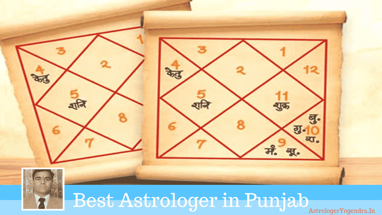 Best Astrologer in Punjab | Online Famous Astrologer Yogendra Service